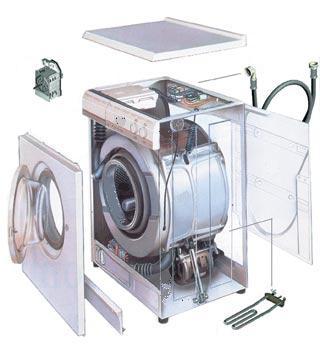 Как разобрать стиральную машину: нюансы разборки разных моделей и брендов